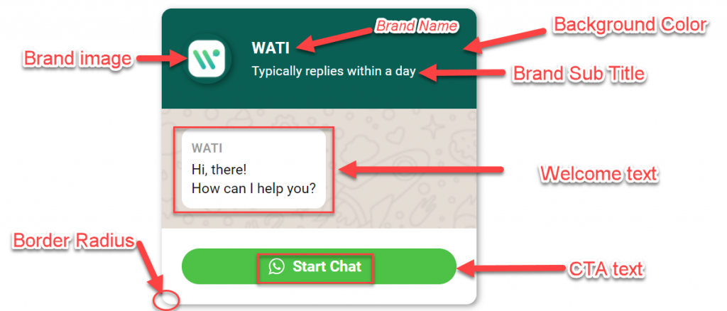 Features Of WhatsApp Chat Button